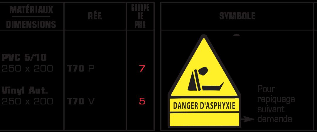 Risques de danger – PVC 5/10