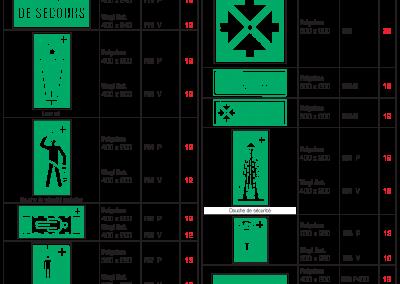 polychoc vinyl11 400x284 - Signalisation