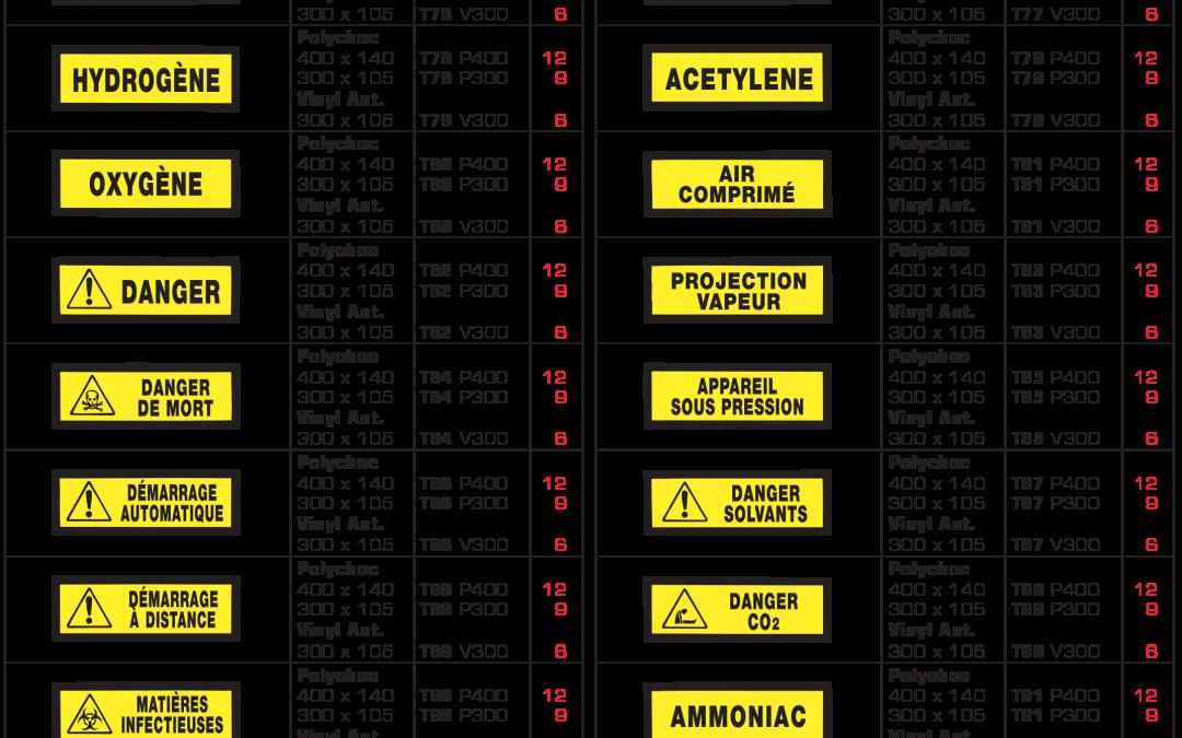 Risques de danger – Vinyl Autocollant